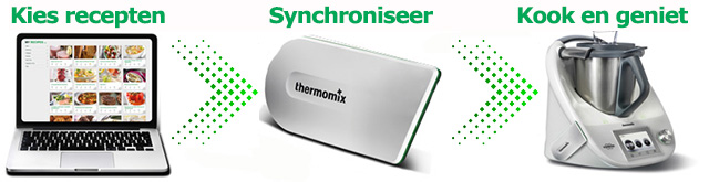 Thermomix cook-key wifi connector