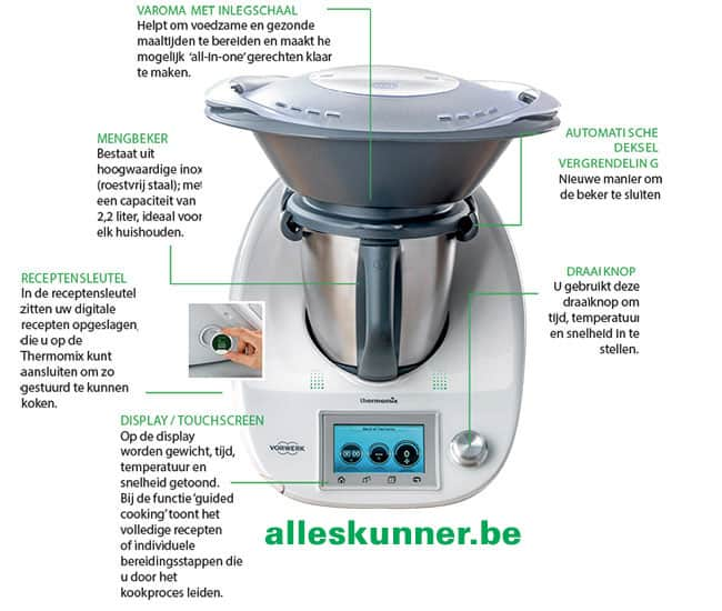 thermomix beschrijving